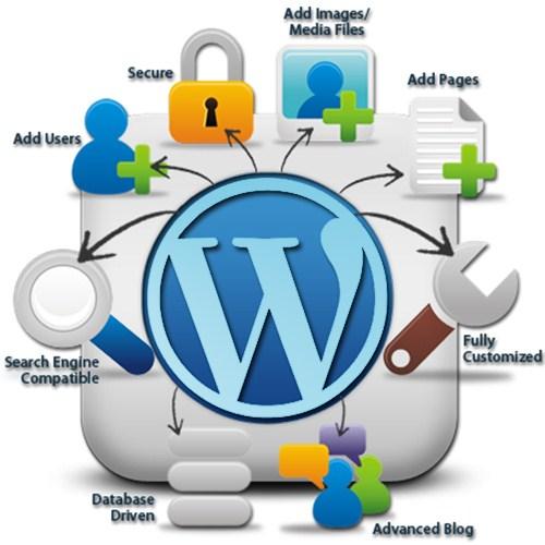 wordpress-plugins1-copy